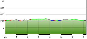 Dahner-Felsenarena-Nord-9 km